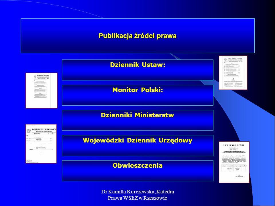 Publikacja źródeł prawa