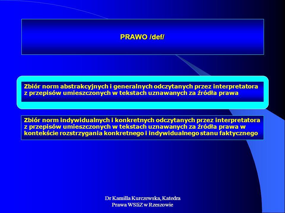 PRAWO /def/ Zbiór norm abstrakcyjnych i generalnych odczytanych przez interpretatora z przepisów umieszczonych w tekstach uznawanych za źródła prawa.