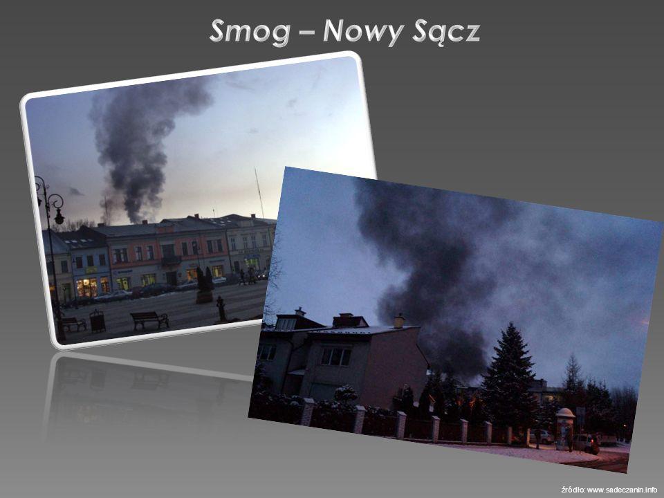 Smog – Nowy Sącz źródło: www.sadeczanin.info