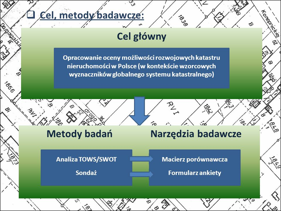 Metody badań Narzędzia badawcze