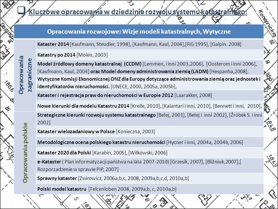 Kluczowe opracowania w dziedzinie rozwoju systemu katastralnego: