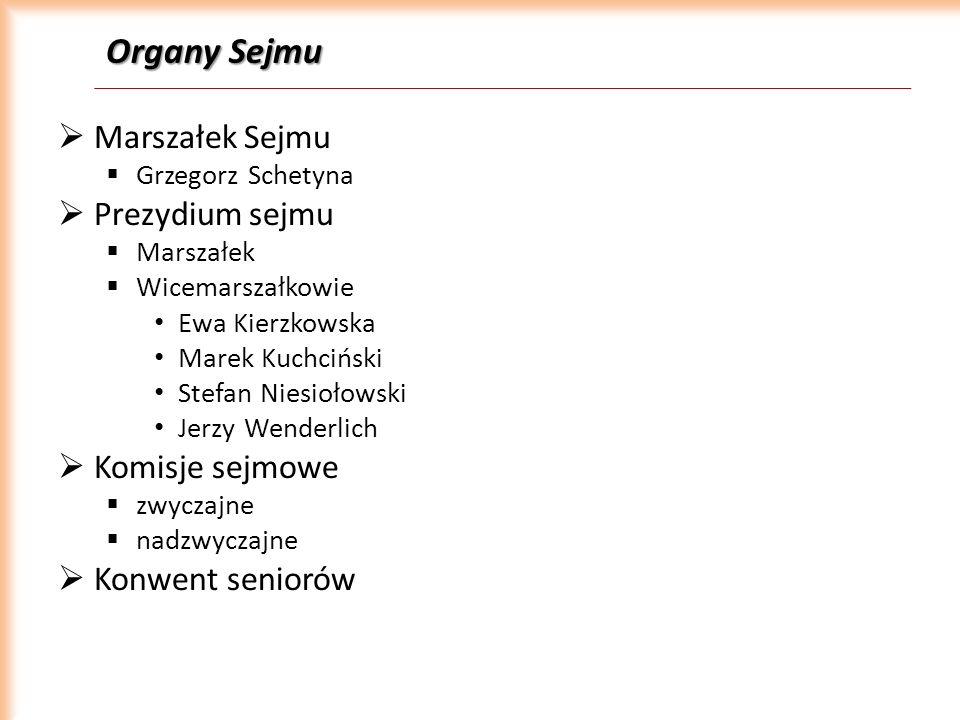 Organy Sejmu Marszałek Sejmu Prezydium sejmu Komisje sejmowe