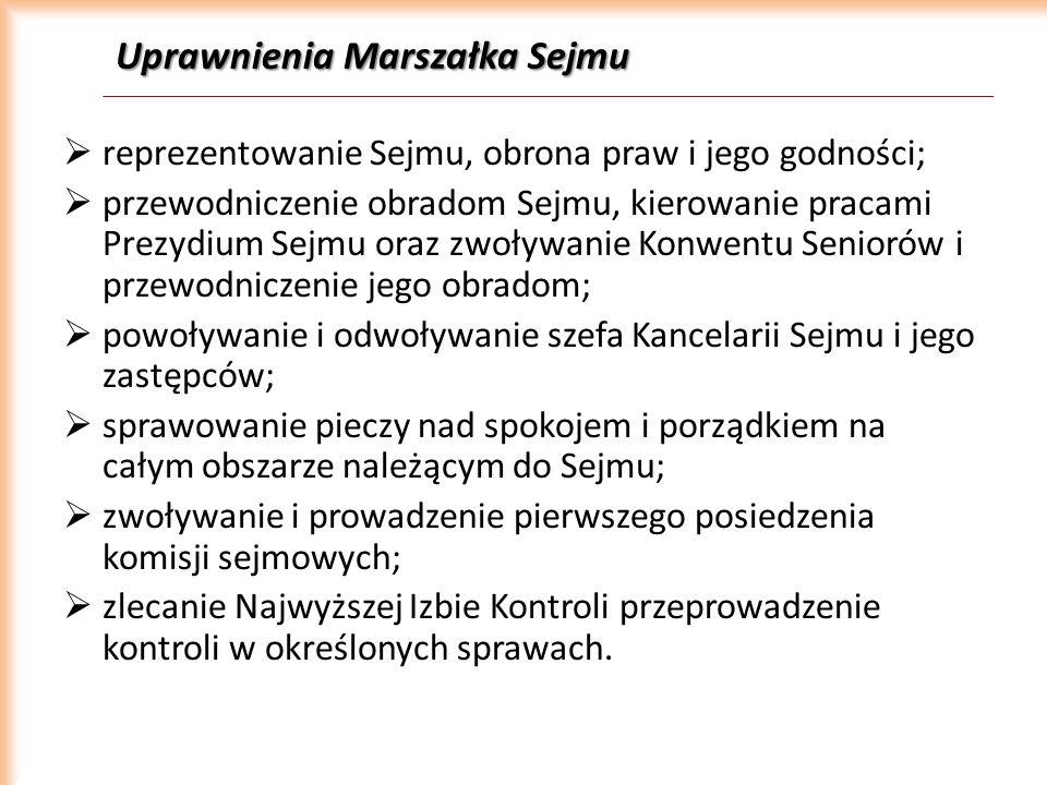 Uprawnienia Marszałka Sejmu