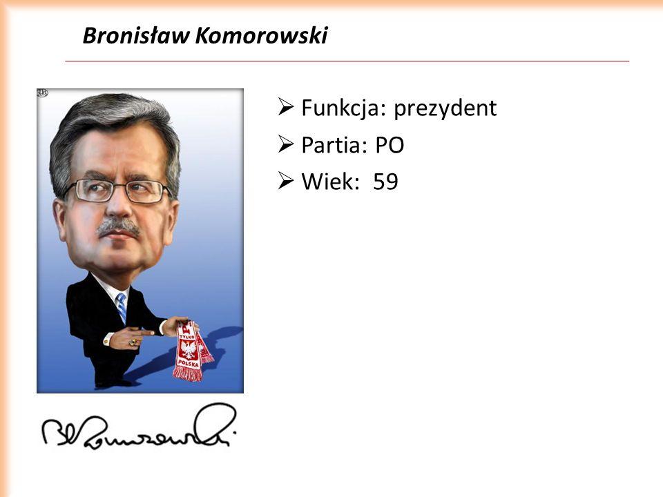 Bronisław Komorowski Funkcja: prezydent Partia: PO Wiek: 59