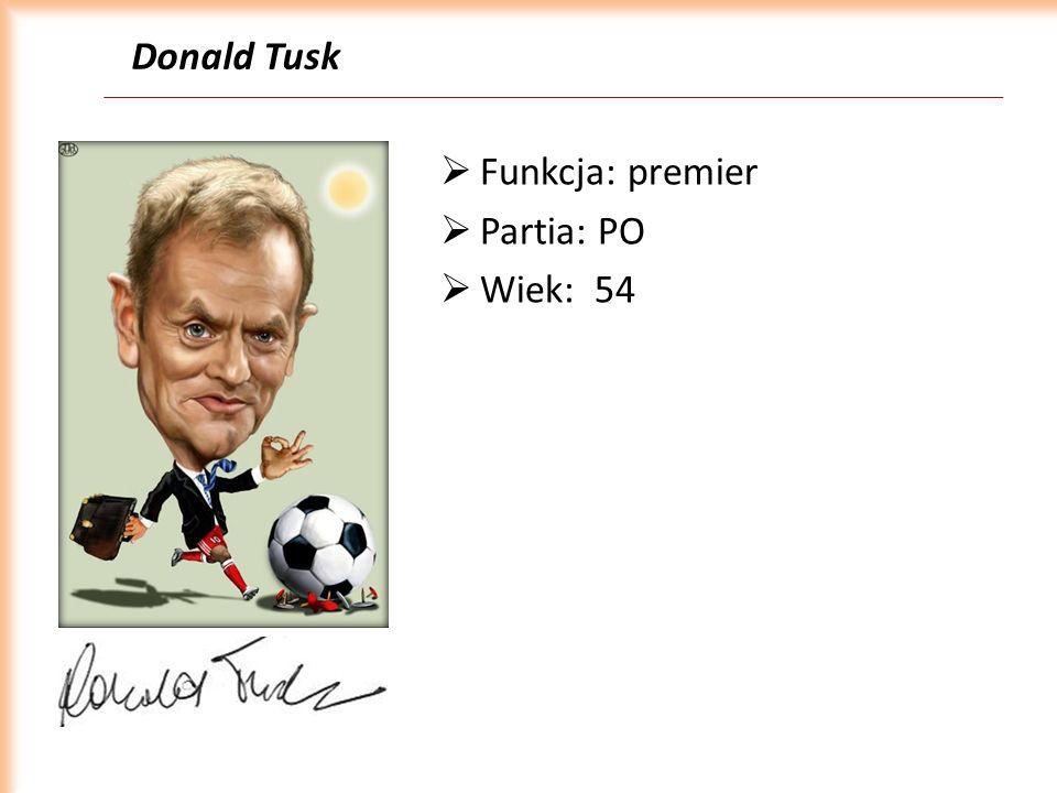 Donald Tusk Funkcja: premier Partia: PO Wiek: 54