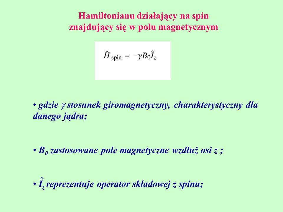 Hamiltonianu działający na spin znajdujący się w polu magnetycznym