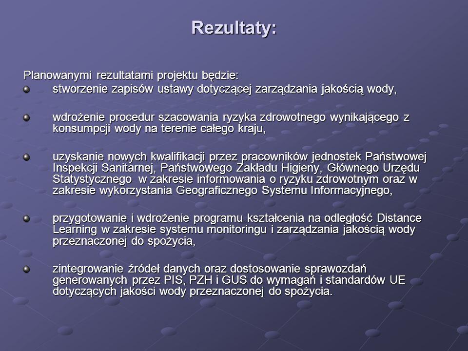 Rezultaty: Planowanymi rezultatami projektu będzie: stworzenie zapisów ustawy dotyczącej zarządzania jakością wody,