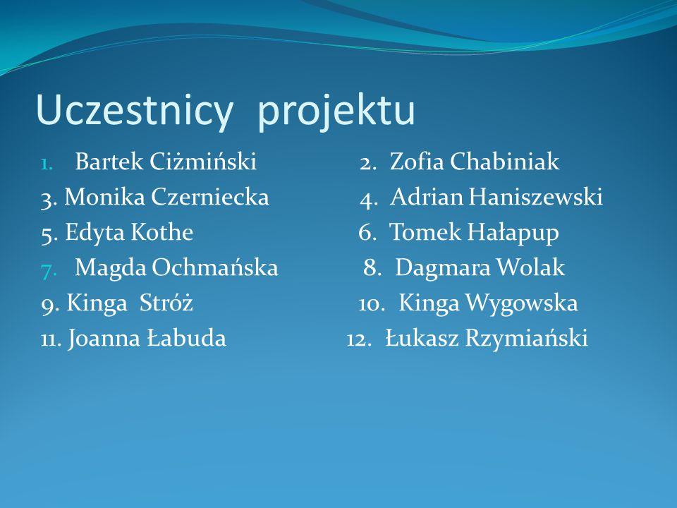 Uczestnicy projektu Bartek Ciżmiński 2. Zofia Chabiniak