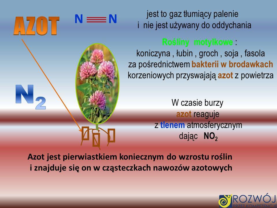N2 AZOT ź N N jest to gaz tłumiący palenie