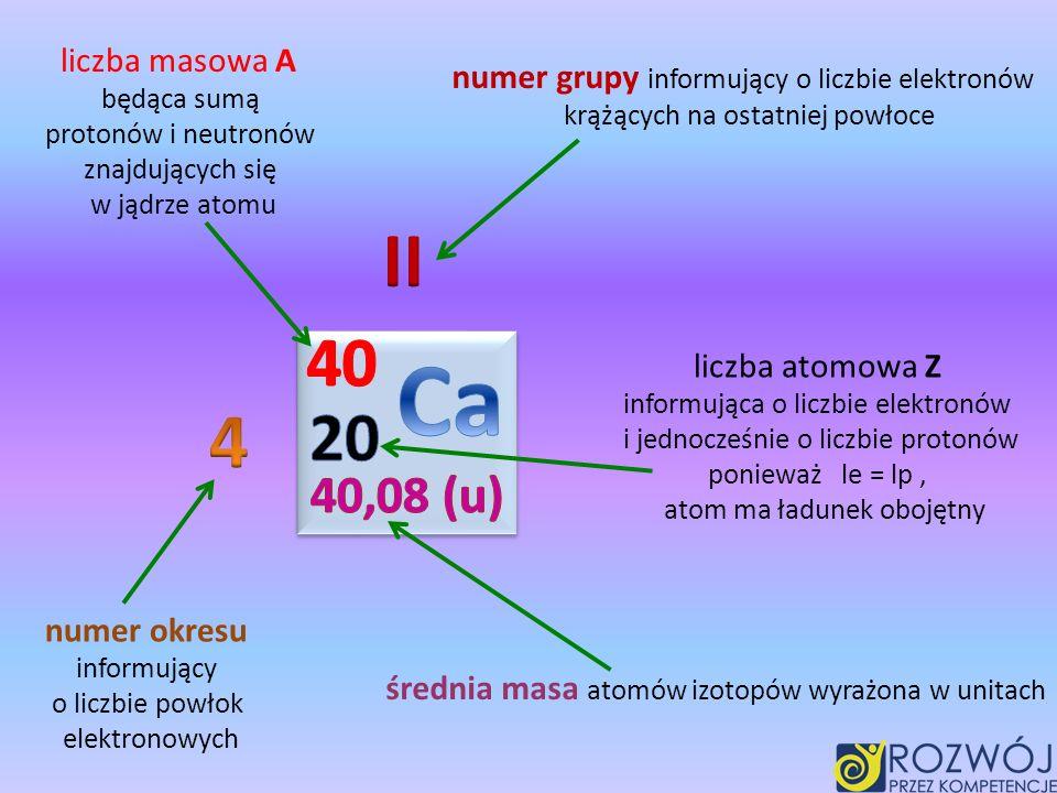 20 Ca II 4 40 40,08 (u) liczba masowa A