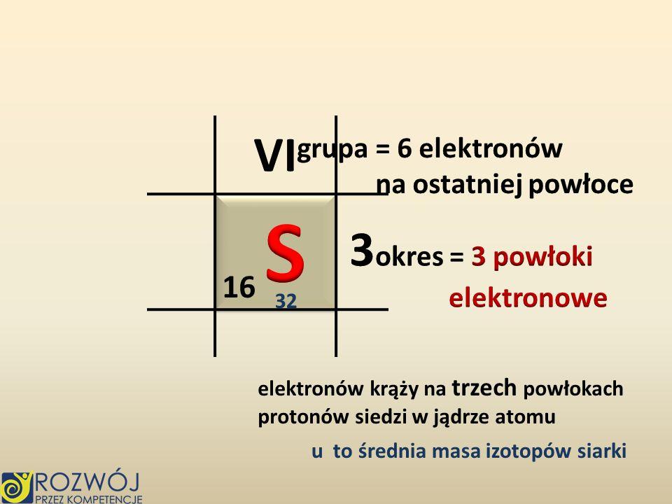 S VI 3okres = 3 powłoki 16 grupa = 6 elektronów na ostatniej powłoce