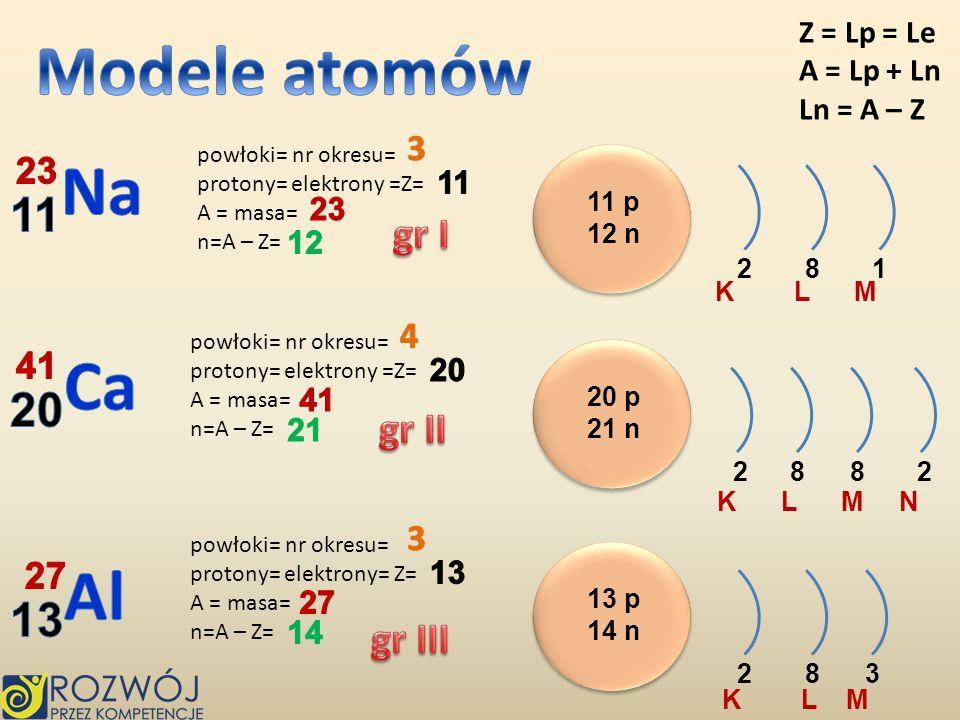 Modele atomów 11Na 20Ca 13Al gr I gr II gr III 3 23 4 41 3 27