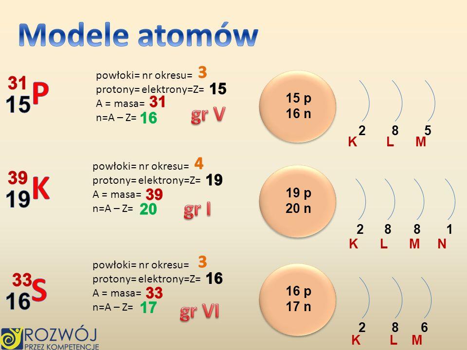 Modele atomów 15P 19K 16S gr V gr I gr VI 3 31 4 39 3 33 15 31 16 19