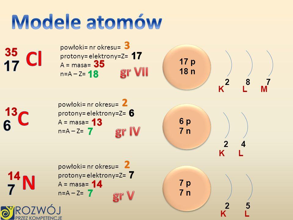 Modele atomów 17 Cl 6 C 7 N gr VII gr IV gr V 3 35 2 13 2 14 17 35 18
