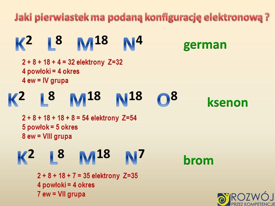 Jaki pierwiastek ma podaną konfigurację elektronową