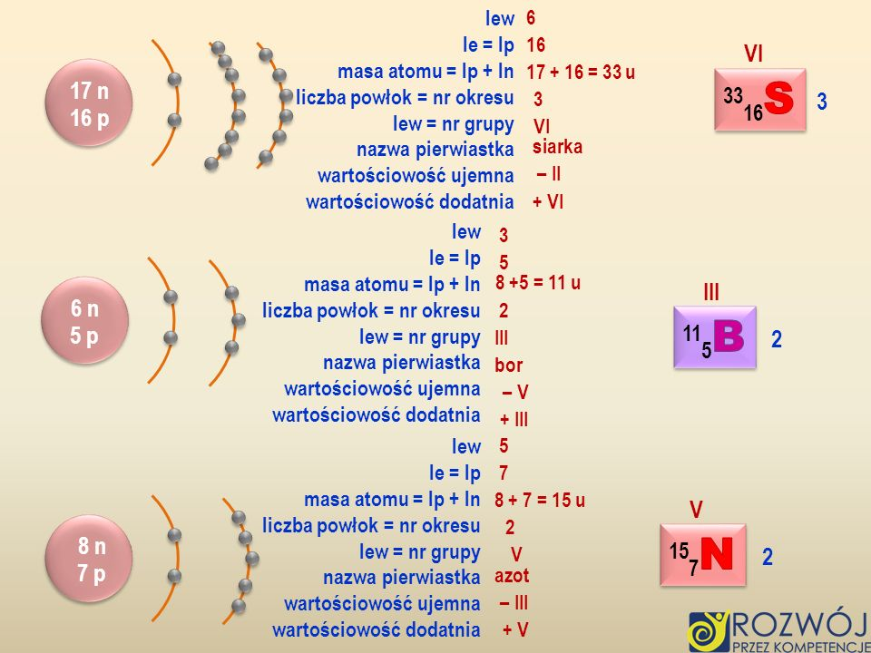 3316S 115B 157N VI 17 n 3 16 p III 6 n 5 p 2 V 8 n 2 7 p lew le = lp
