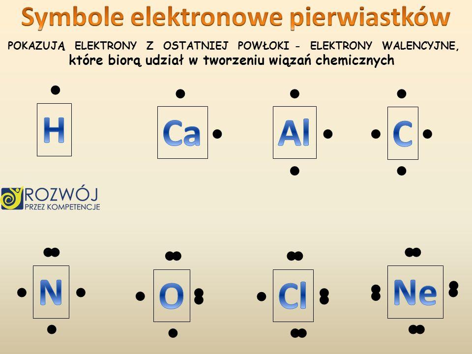 H Ca Al C N Ne O Cl Symbole elektronowe pierwiastków         