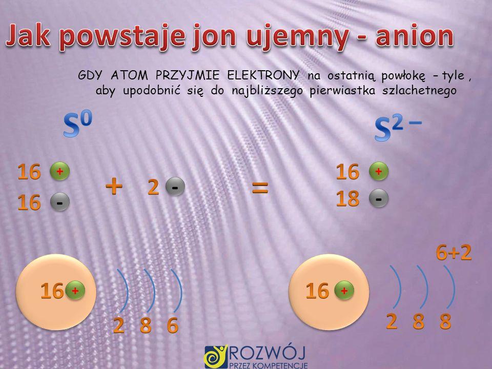 Jak powstaje jon ujemny - anion