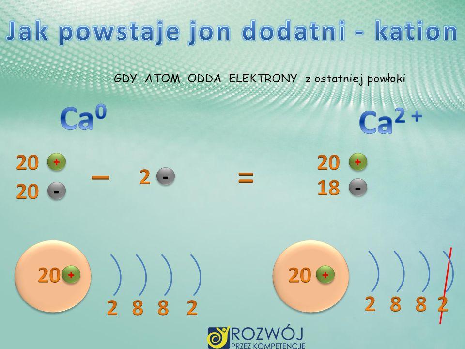 Jak powstaje jon dodatni - kation