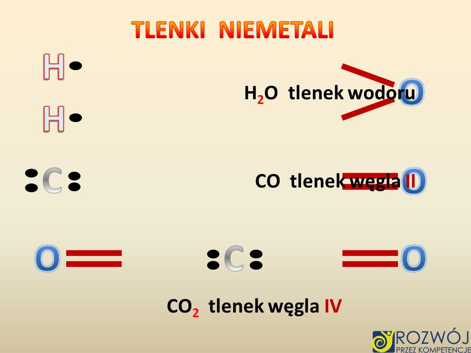 H O H C O O C O TLENKI NIEMETALI H2O tlenek wodoru CO tlenek węgla II