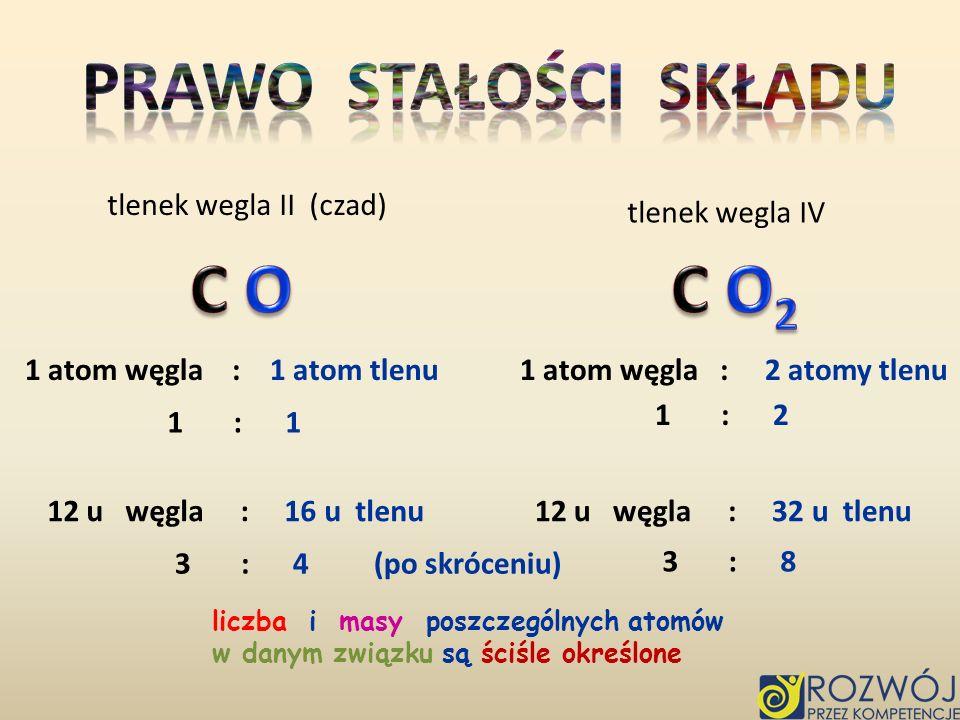 Prawo stałości składu C O C O2