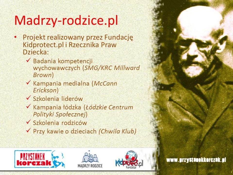 Madrzy-rodzice.pl Projekt realizowany przez Fundację Kidprotect.pl i Rzecznika Praw Dziecka: