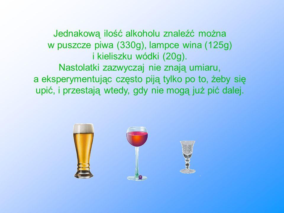 Jednakową ilość alkoholu znaleźć można w puszcze piwa (330g), lampce wina (125g) i kieliszku wódki (20g).