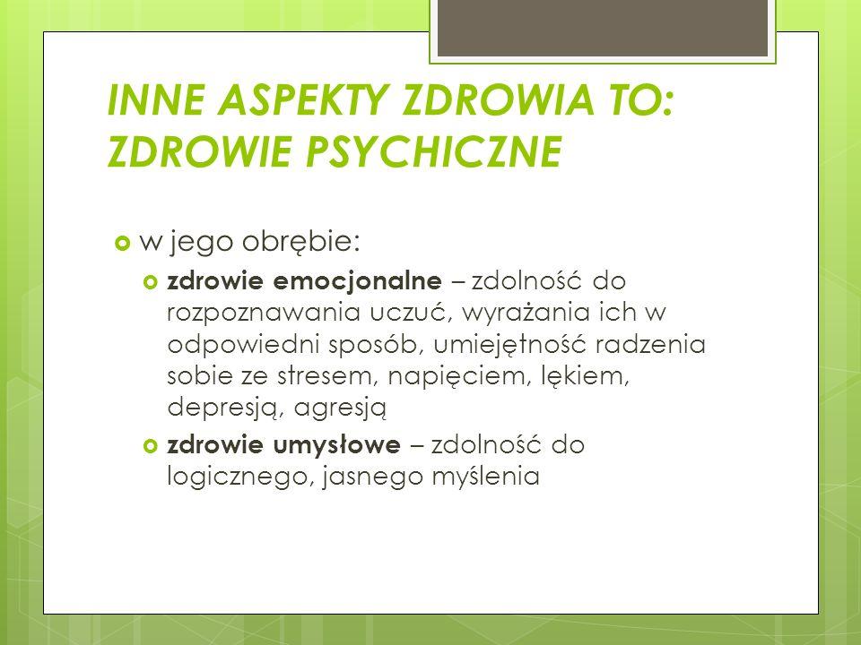 INNE ASPEKTY ZDROWIA TO: ZDROWIE PSYCHICZNE