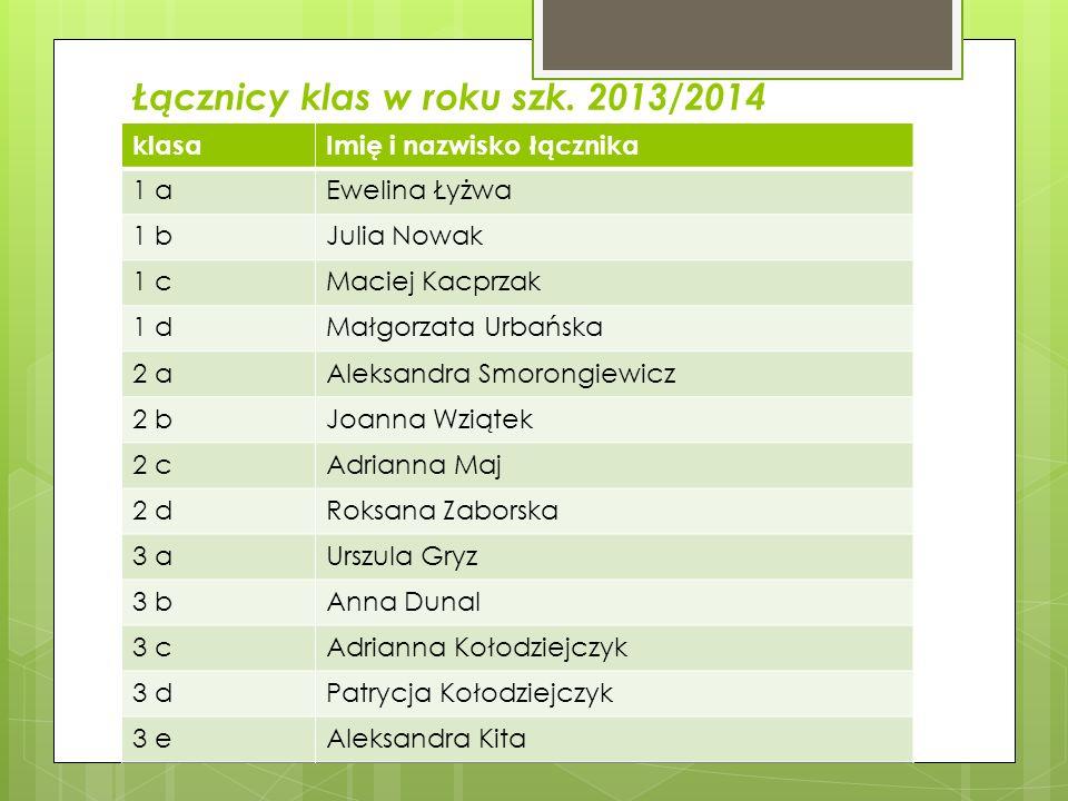 Łącznicy klas w roku szk. 2013/2014