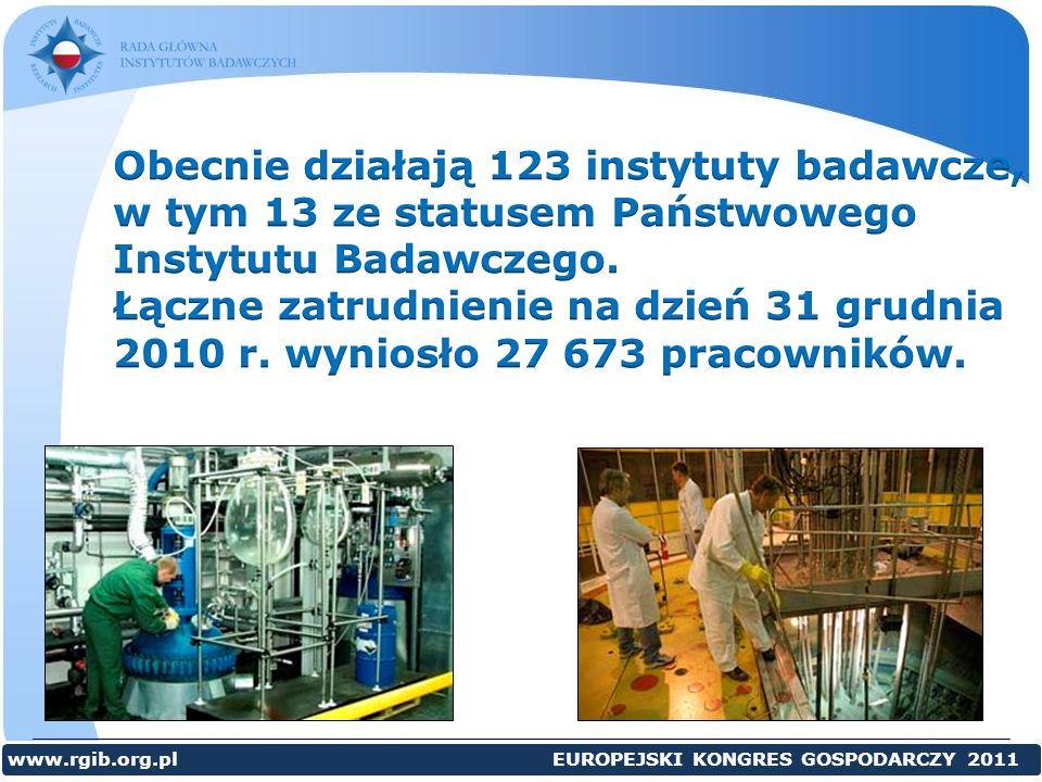 Obecnie działają 123 instytuty badawcze, w tym 13 ze statusem Państwowego Instytutu Badawczego.