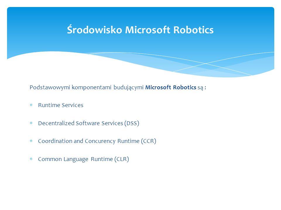 Środowisko Microsoft Robotics