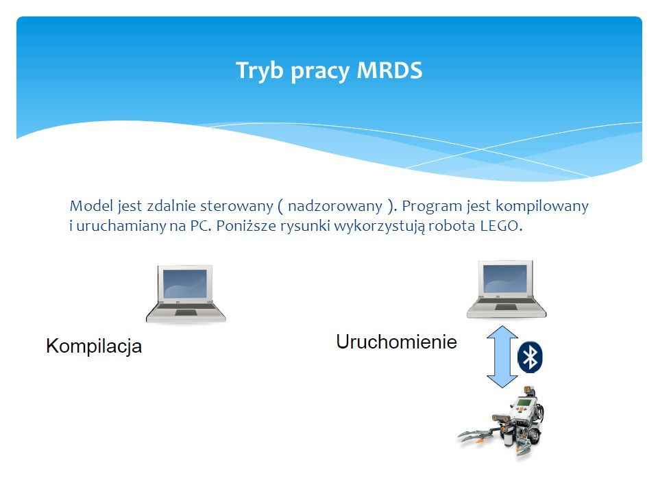 Tryb pracy MRDS