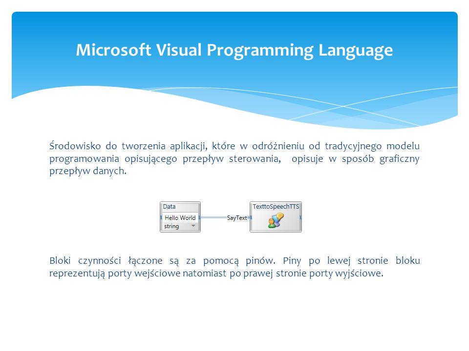 Microsoft Visual Programming Language