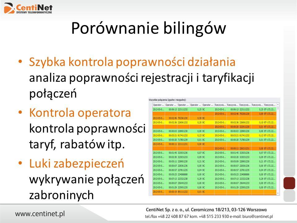 Porównanie bilingów Szybka kontrola poprawności działania analiza poprawności rejestracji i taryfikacji połączeń.