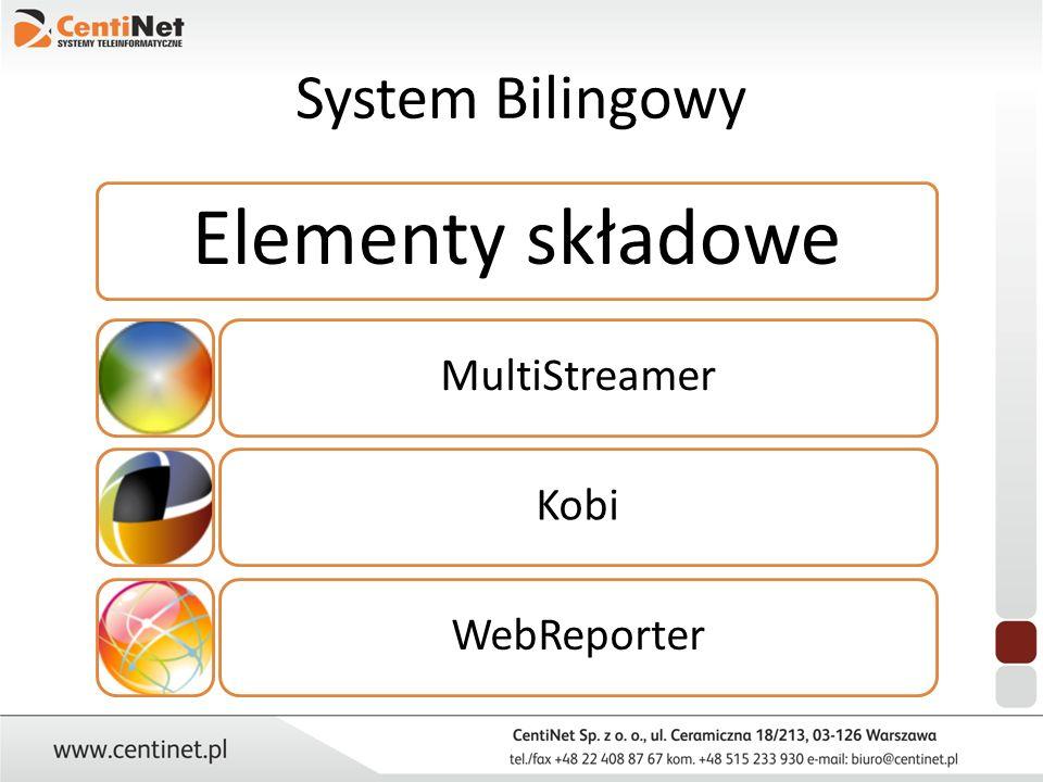 Elementy składowe System Bilingowy MultiStreamer Kobi WebReporter