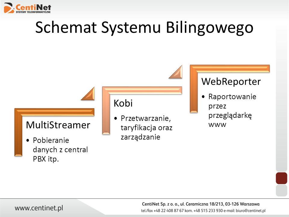Schemat Systemu Bilingowego