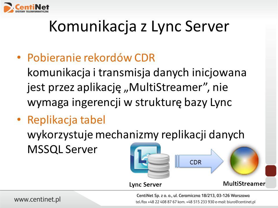Komunikacja z Lync Server