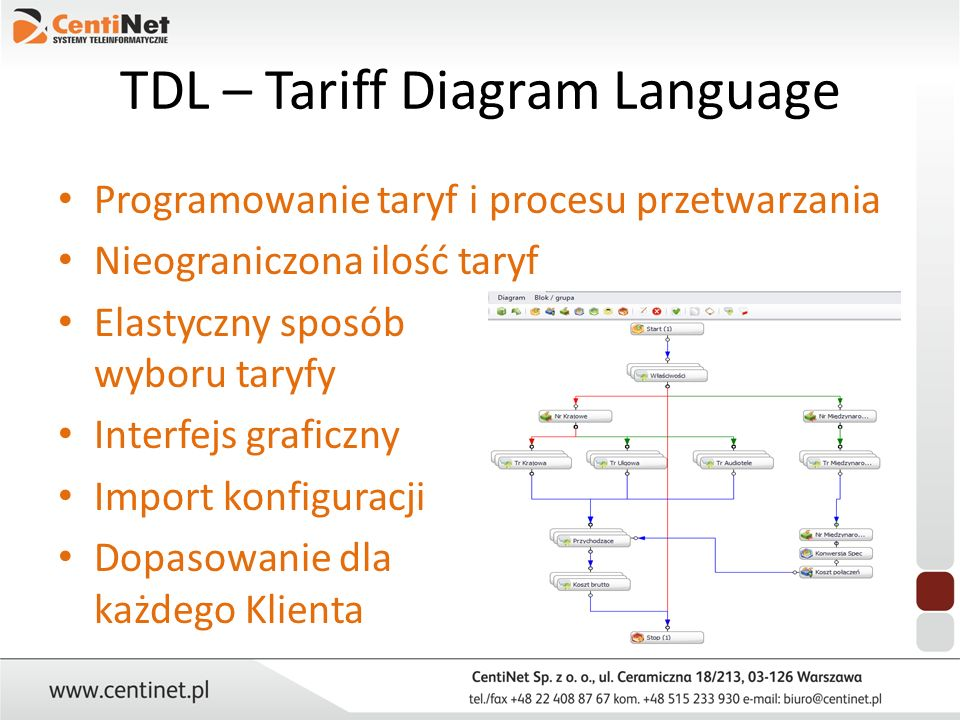 TDL – Tariff Diagram Language