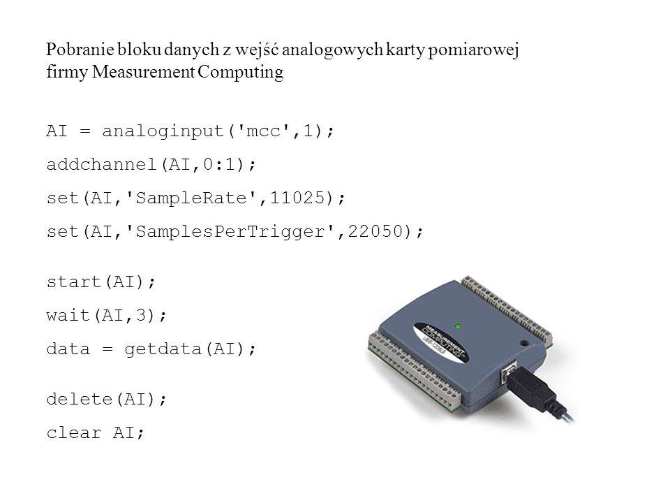 Pobranie bloku danych z wejść analogowych karty pomiarowej firmy Measurement Computing