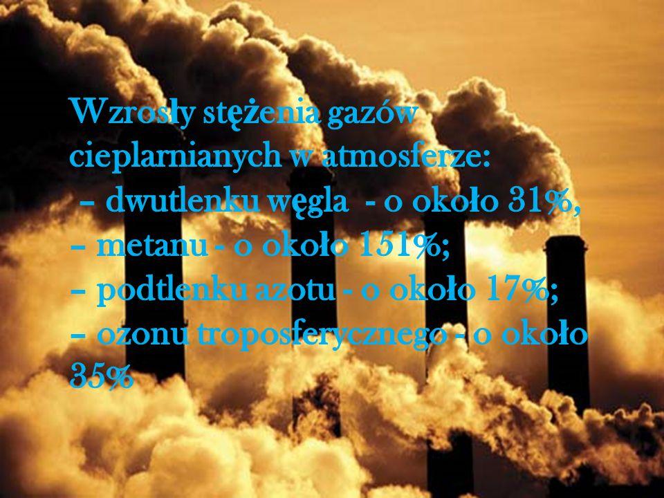 Wzrosły stężenia gazów cieplarnianych w atmosferze: – dwutlenku węgla - o około 31%, – metanu - o około 151%; – podtlenku azotu - o około 17%; – ozonu troposferycznego - o około 35%
