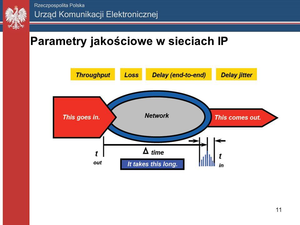 Parametry jakościowe w sieciach IP