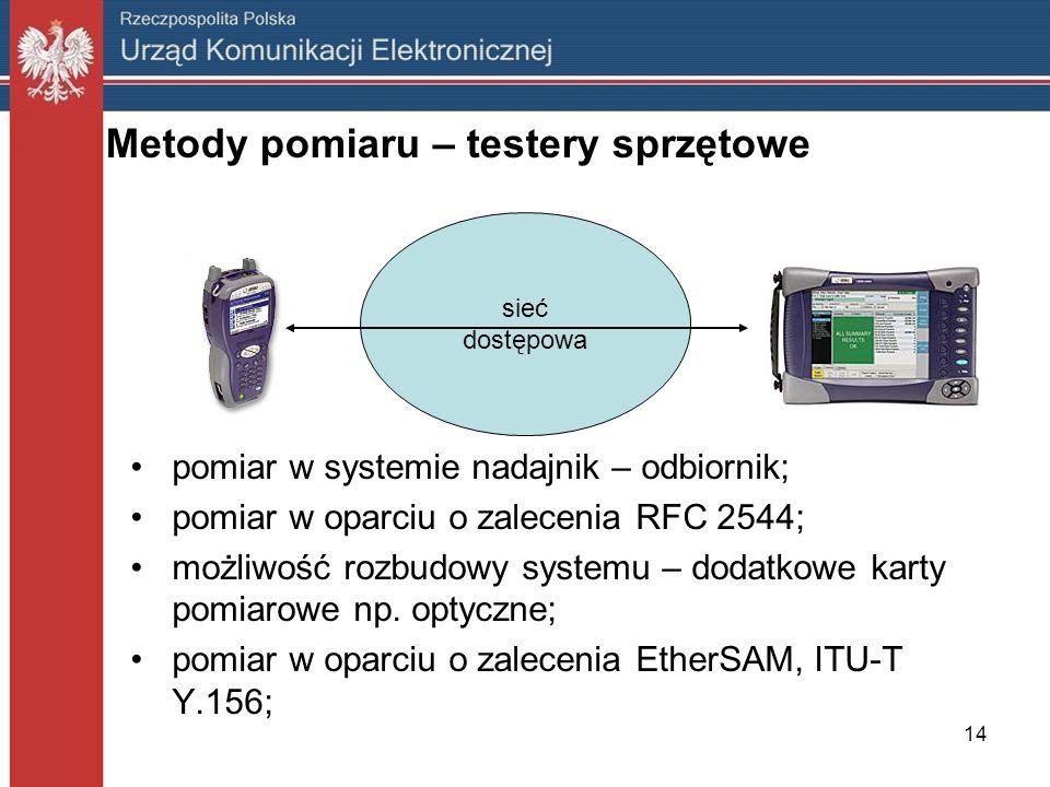 Metody pomiaru – testery sprzętowe