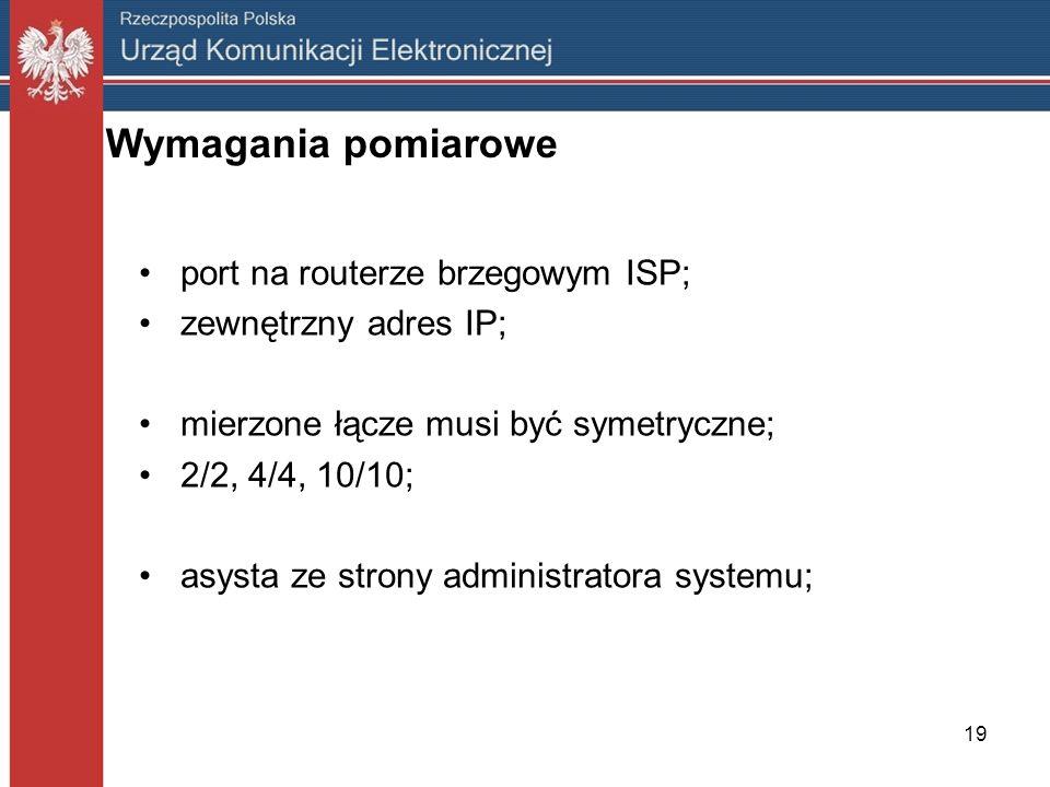 Wymagania pomiarowe port na routerze brzegowym ISP;