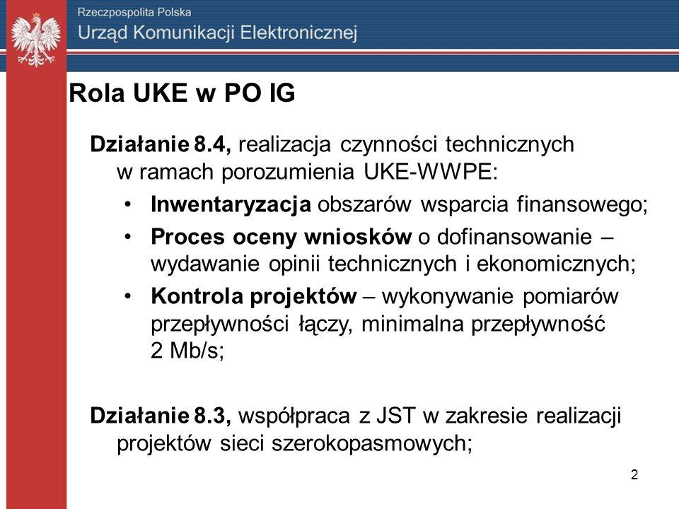 Rola UKE w PO IG Działanie 8.4, realizacja czynności technicznych w ramach porozumienia UKE-WWPE: