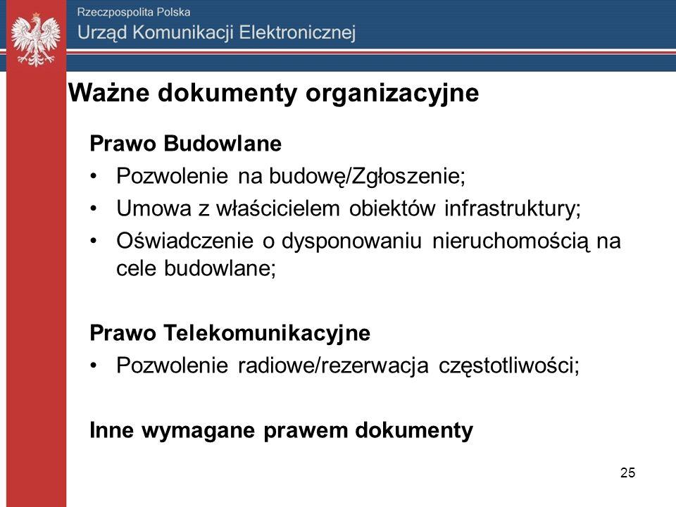 Ważne dokumenty organizacyjne