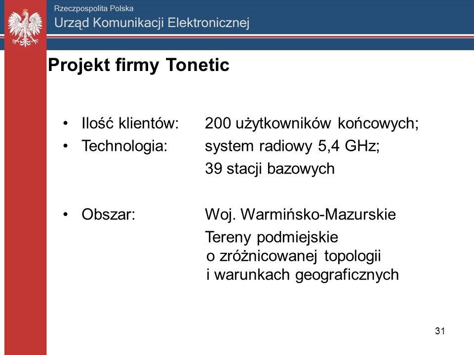 Projekt firmy Tonetic Ilość klientów: 200 użytkowników końcowych;