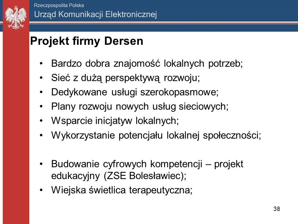 Projekt firmy Dersen Bardzo dobra znajomość lokalnych potrzeb;