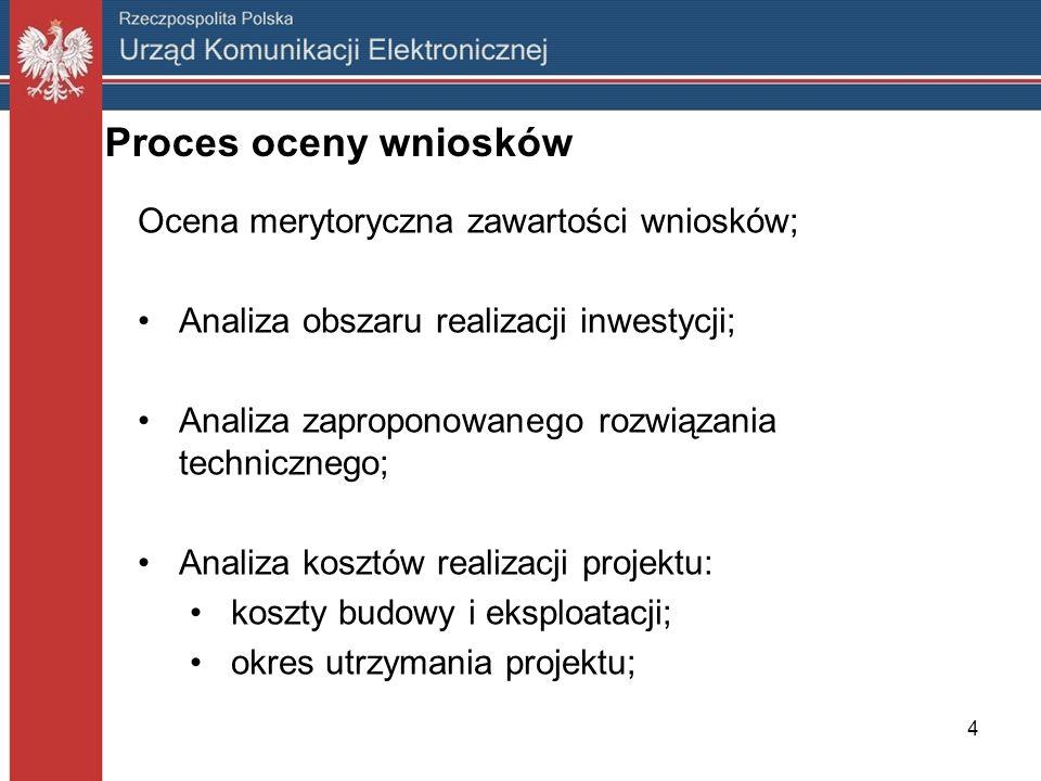 Proces oceny wniosków Ocena merytoryczna zawartości wniosków;
