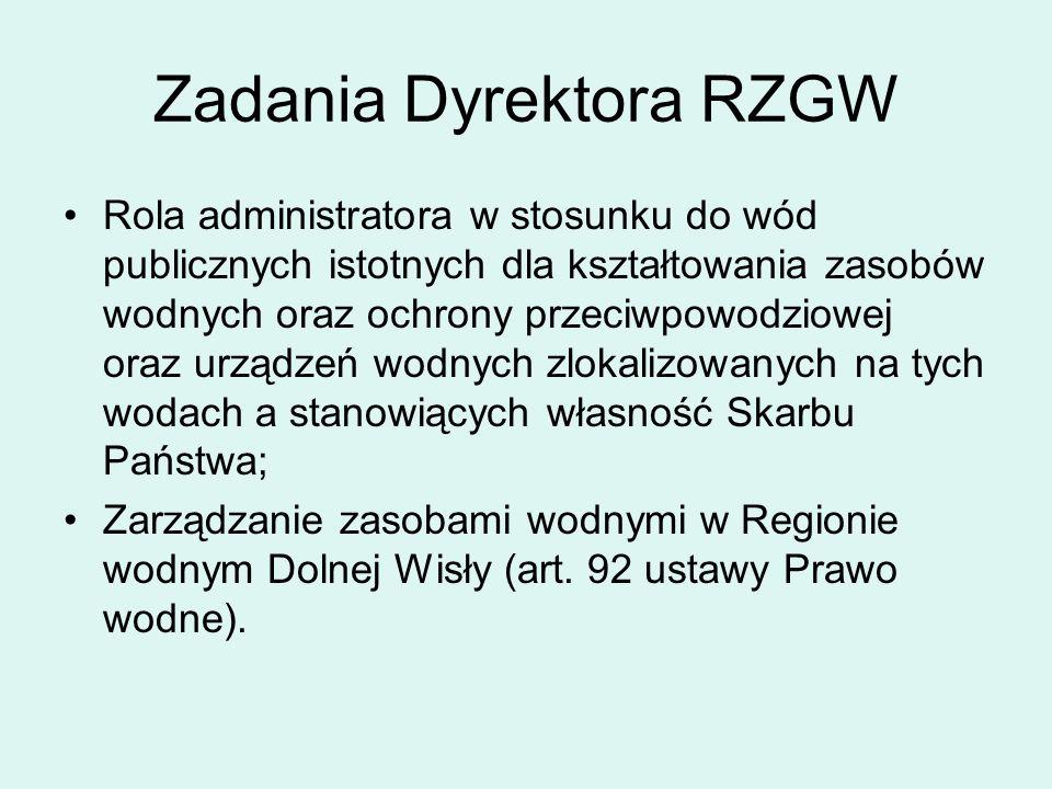 Zadania Dyrektora RZGW
