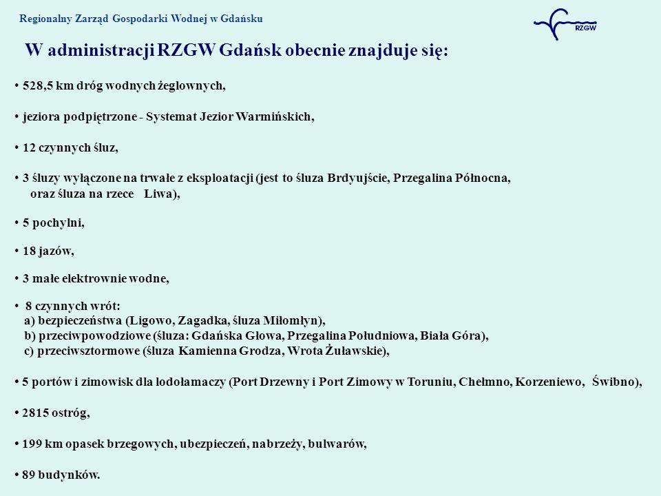 W administracji RZGW Gdańsk obecnie znajduje się: